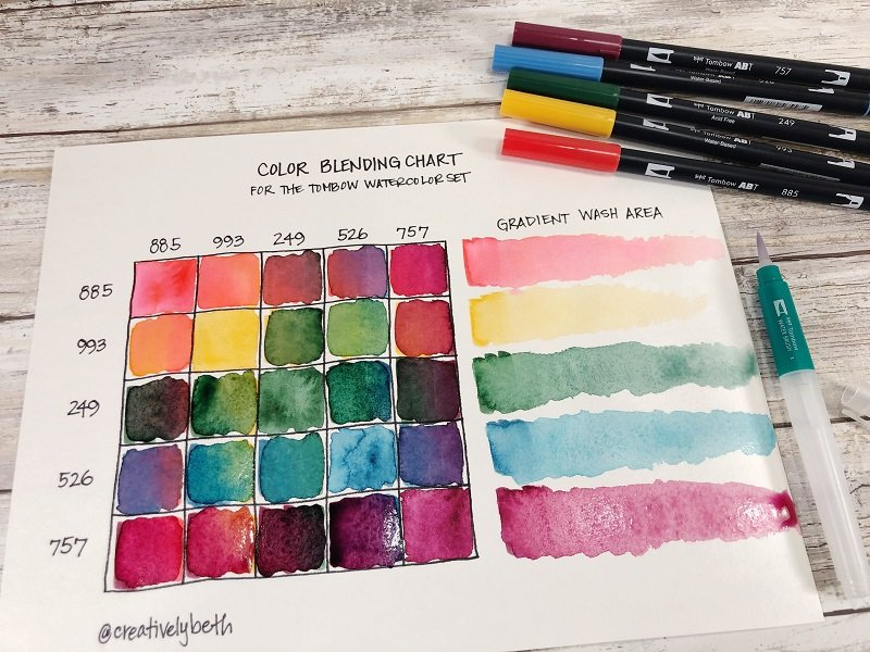 Completed FREE Color Blending Chart for the Tombow Watercolor Set Creatively Beth #creativelybeth #freeprintable #handdrawn #watercolor #tombowdualbrushpens