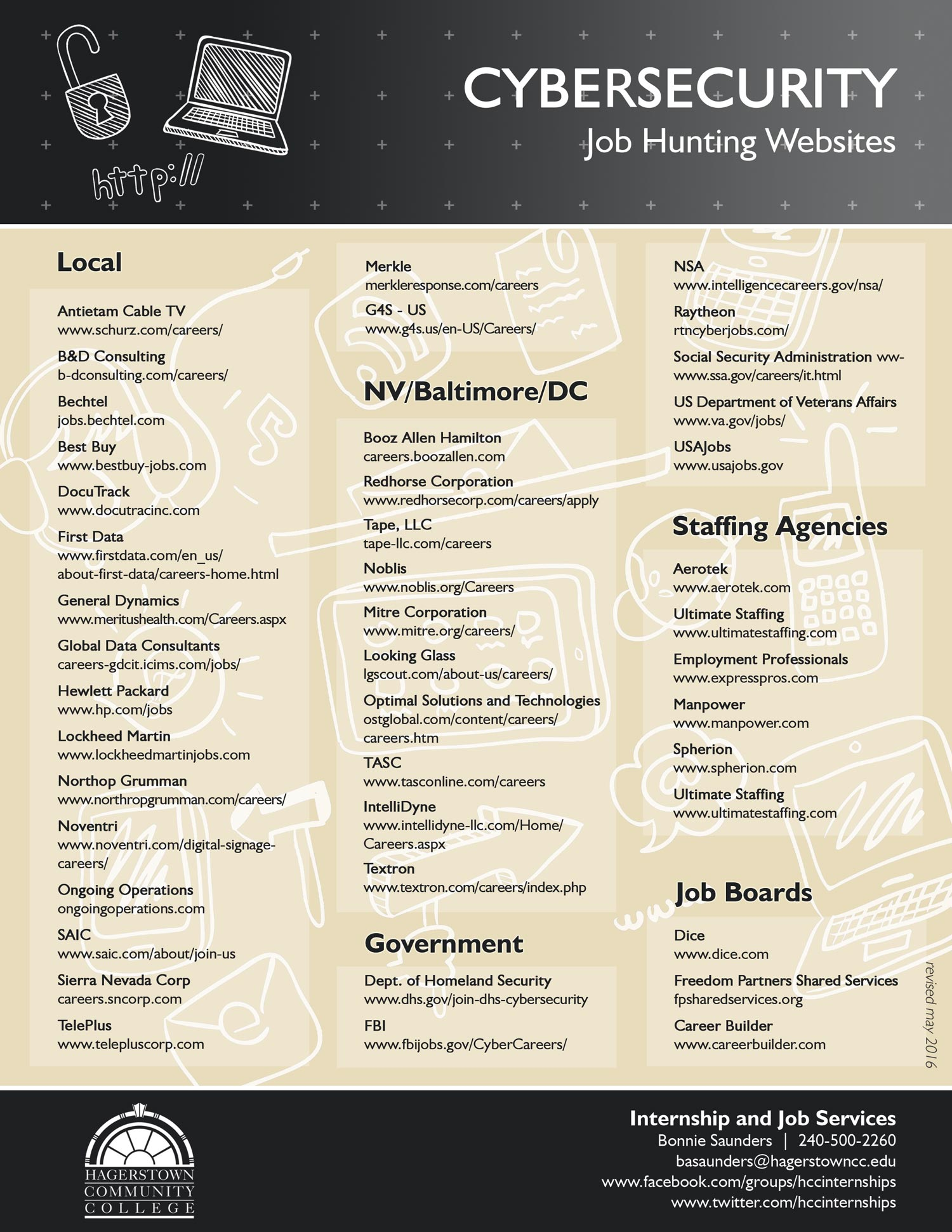 creative mind central hcc job hunting websites flyers cybersecurity