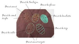 DetailBroderie