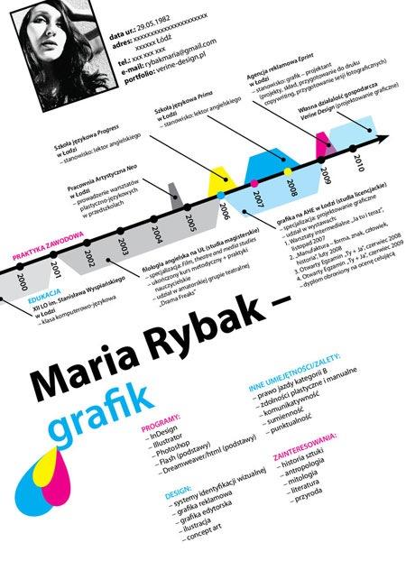 maria-rybook