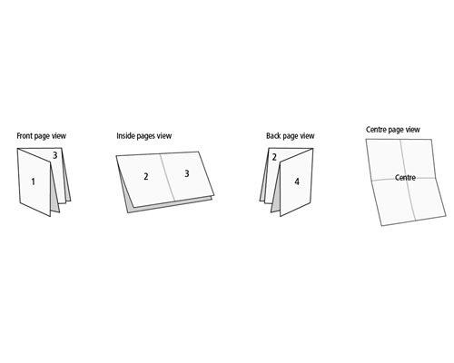fold-template