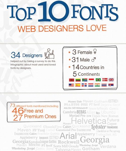 top-10-fonts
