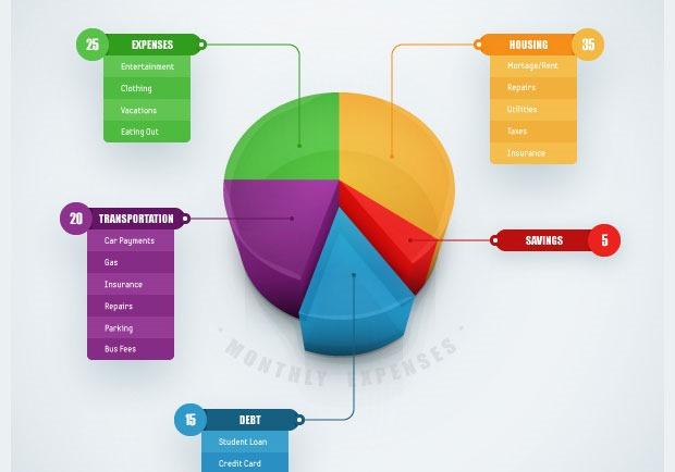 chart-design