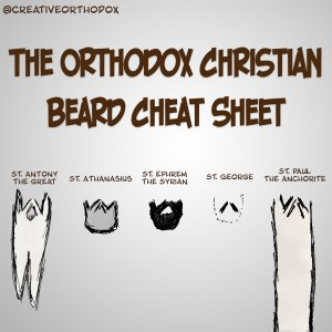 Orthodox Christian Beards