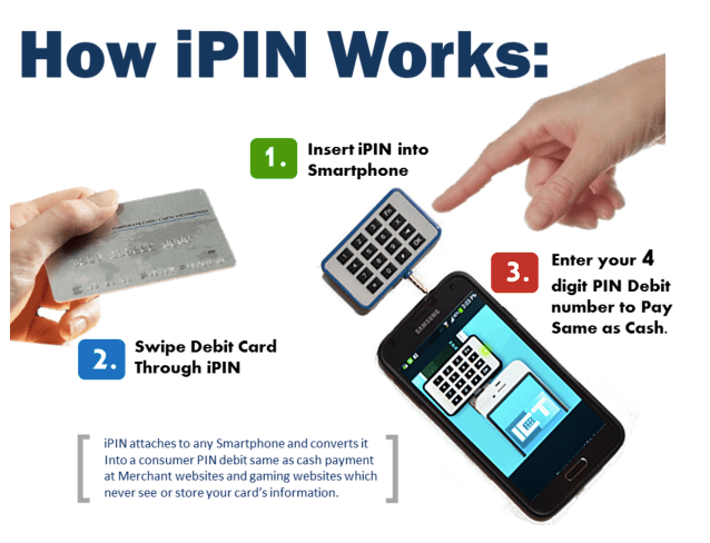 How-ipin-works