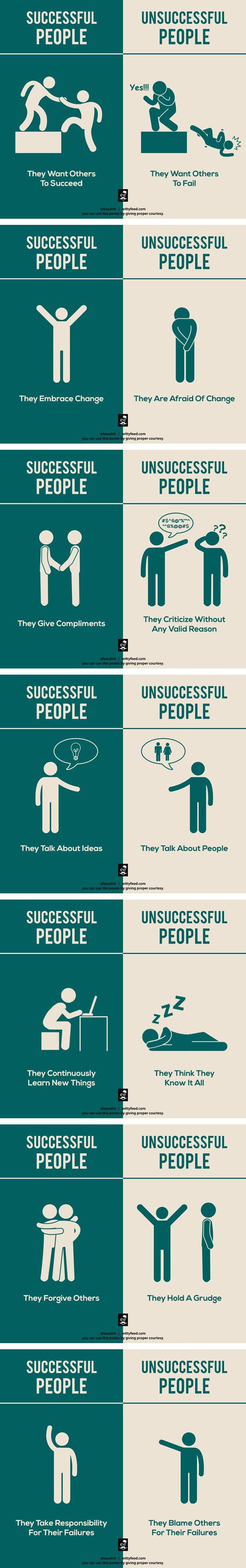 successful-people-vs-unsuccessful-people