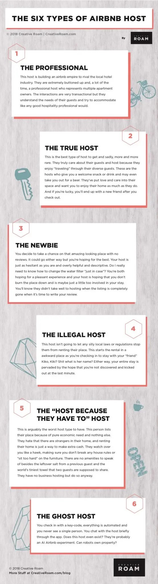 The Six Types of Airbnb Hosts | Creative Roam airbnb