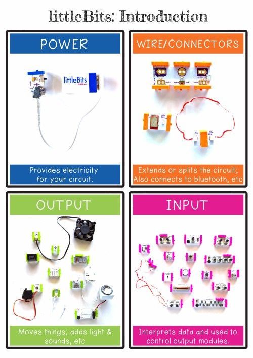 littleBits Introduction