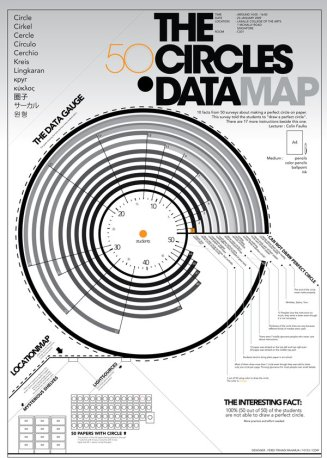 the_50_circles_data_map_by_fer_fer