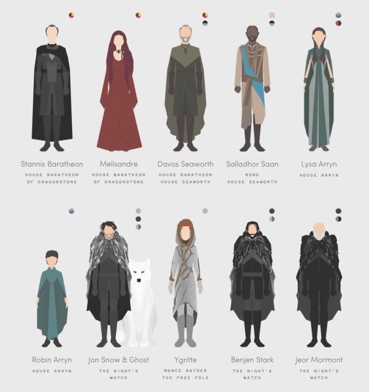 infografia juego de tronos - creatividad en blanco