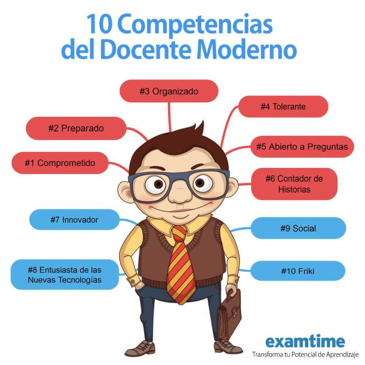 competencias-del-docente-moderno-ExamTime-1