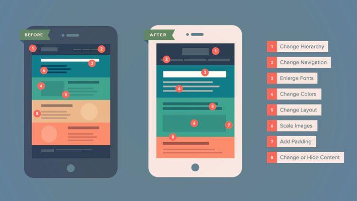 responsive-email-design-thumb