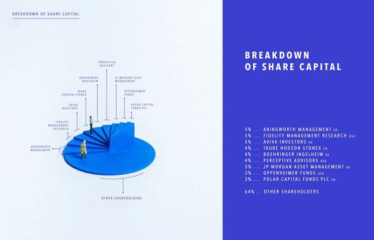 infografia impresa 3d
