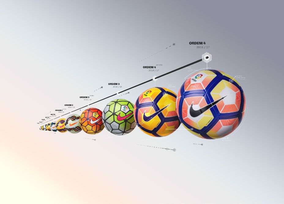 Un viaje interactivo a través de los 20 años de balones oficiales de Nike y LaLiga