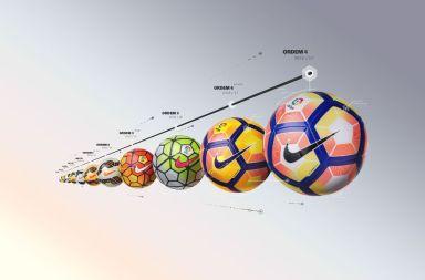 evolucion balones liga nike