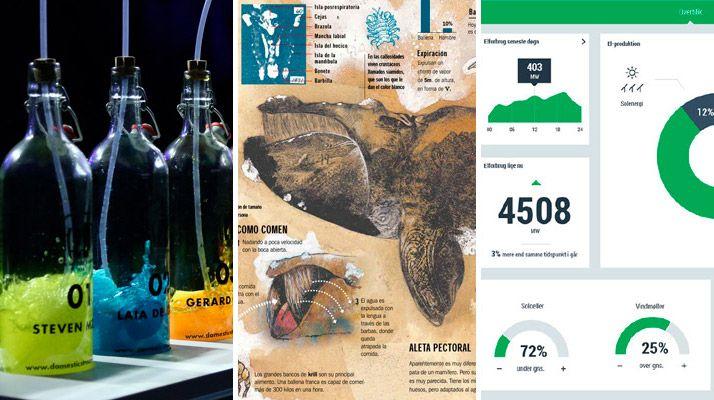 Tres perspectivas sobre infografía y visualización de datos