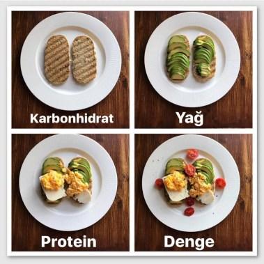 Food Instagram gurmediyet wish erdensoy creatorden (2)