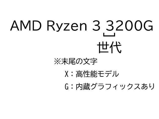 AMD製CPUの型番の読み方