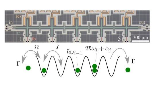 Российский квантовый симулятор решил задачу, на которую ушла неделя работы мощного вычислительного кластера