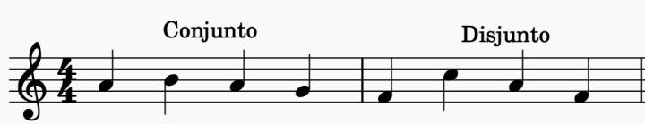 Qué es la melodía - movimiento conjunto y disjunto