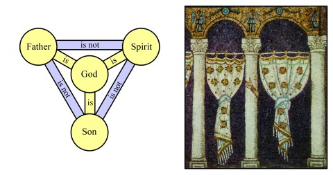 trinity and heresy color