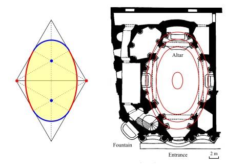san carlo geometry