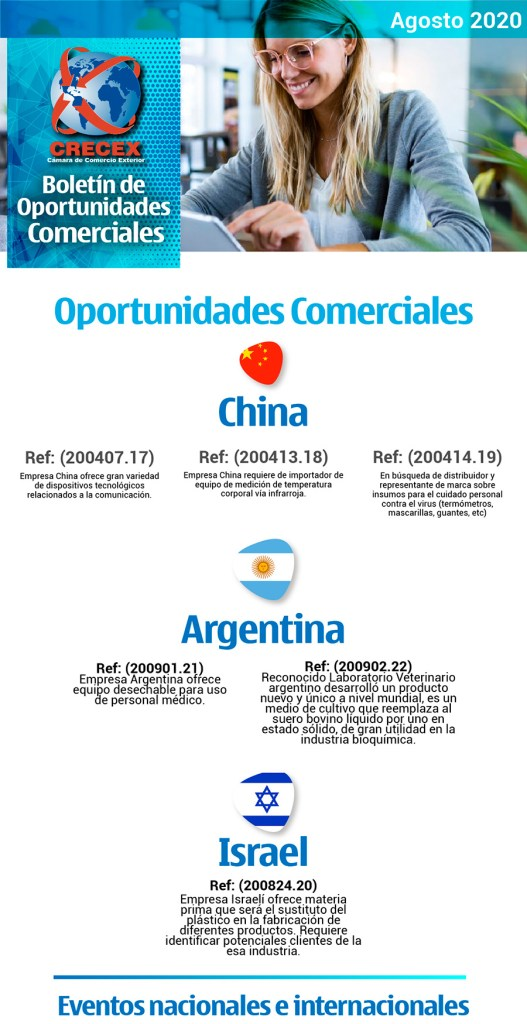 Boletín de oportunidades comerciales CRECEX