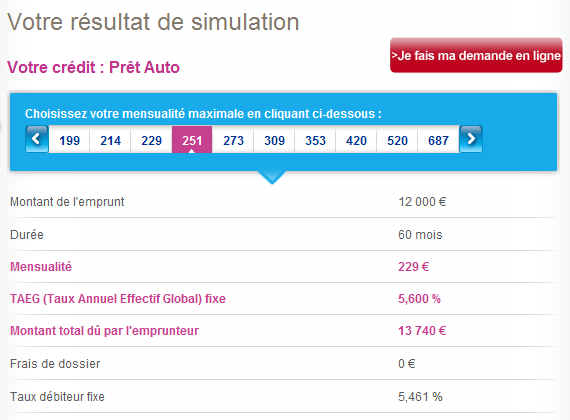simulation sofinco crédit auto
