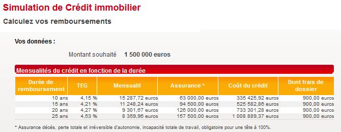 simulation prêt immobilier caisse d'épargne