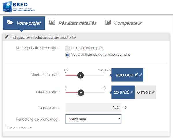 simulation crédit BRED