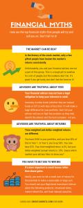 Top Financial Myths
