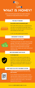 What is Money Infographic