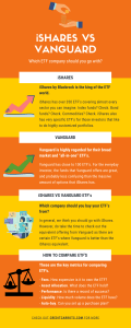 iShares vs Vanguard ETF Infographic