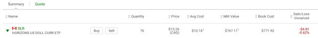 Norbert's Gambit TD -DLR in USD TFSA account