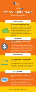 ETF vs Index Fund Infographic