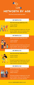 Net Worth By Age Infographic