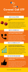 What is a covered call ETF Infographic