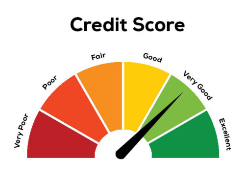 adults for young Understanding credit