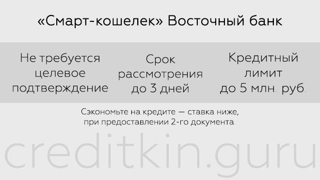 восточный банк кредит для ип без залога и поручителя альфа банк