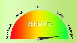 Benefits Of A Good Credit Score