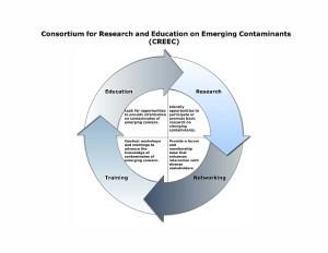 CREC Homepage Frame
