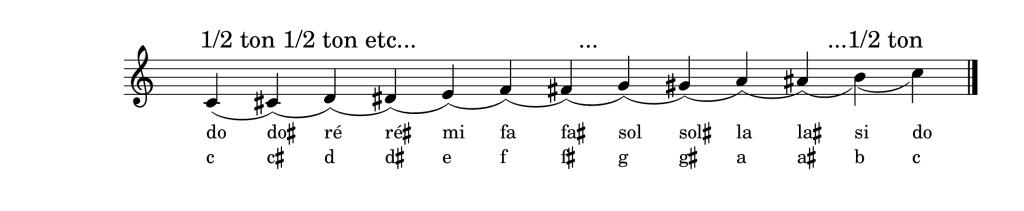 gamme chromatique de Do avec le nom des notes et les intervalles qui la composent