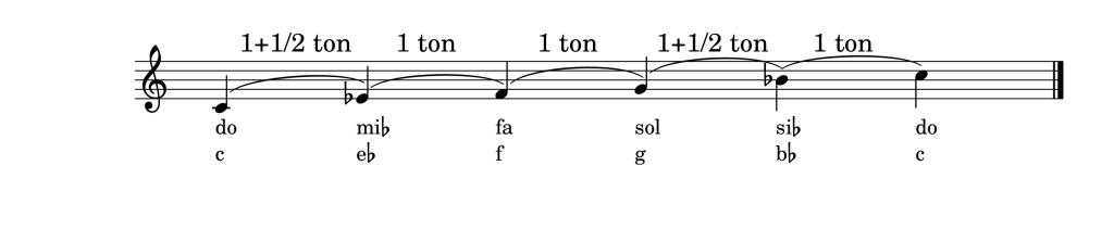 gamme de Do mineur pentatonique avec le nom des notes et les intervalles qui la composent