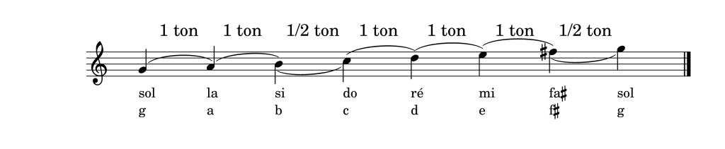 gamme de Sol Majeur avec le nom des notes et les intervalles qui la composent
