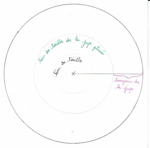 schéma de la jupe cercle