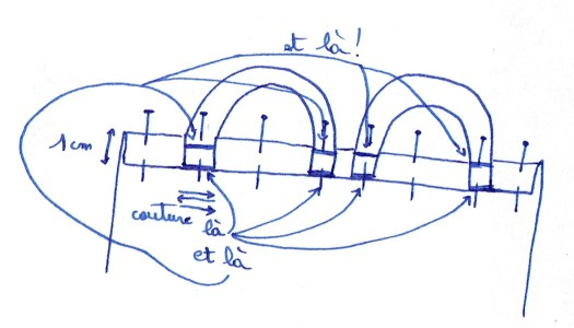 Epingler l'ourlet du haut sur 1 cm puis poser les bretelles en faisant un arc de cercle, puis coudre en faisant un point d'arrêt en haut et en bas de chaque coté de la bretelle