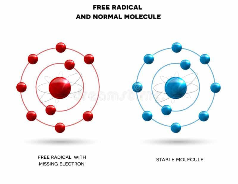 Radicali liberi: nemici n. 1 della pelle!