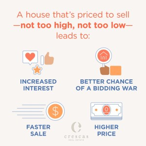 Pricing your home correctly is a huge advantage