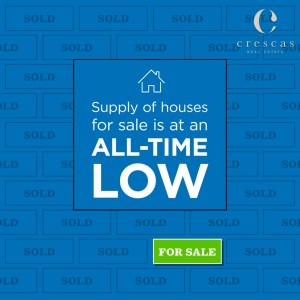 Supply of houses for sale is at an all-time low