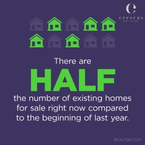 There has never been a better time to sell your house